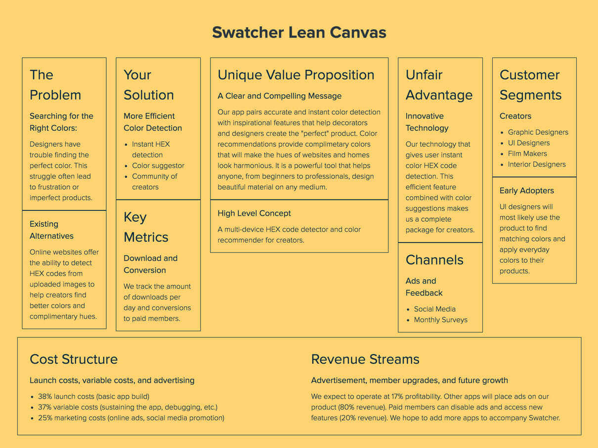 Lean Canvas Creator By Xtensio It S Free