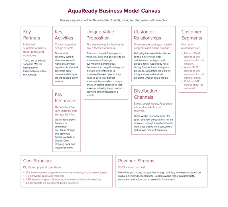 How To Create A Business Model Canvas Free Templates Xtensio