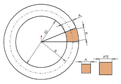 Thermal Expansion Formula For Cylinder