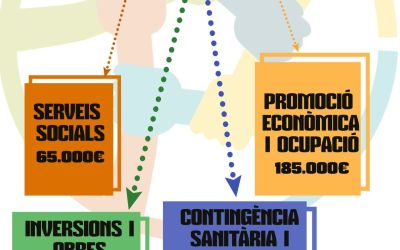 L'Alcúdia de Crespins presenta el Pla Endavant per a la reactivació econòmica i social