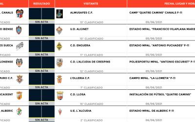 Penúltima jornada en la Regional Preferent amb la permanència del CD L'Alcúdia de Crespins en joc