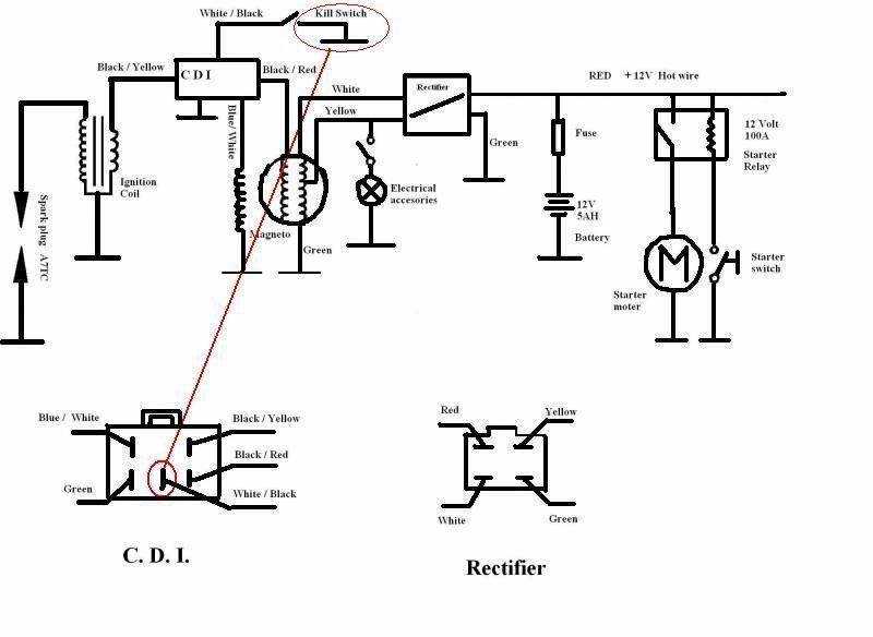karma schema moteur electrique pour