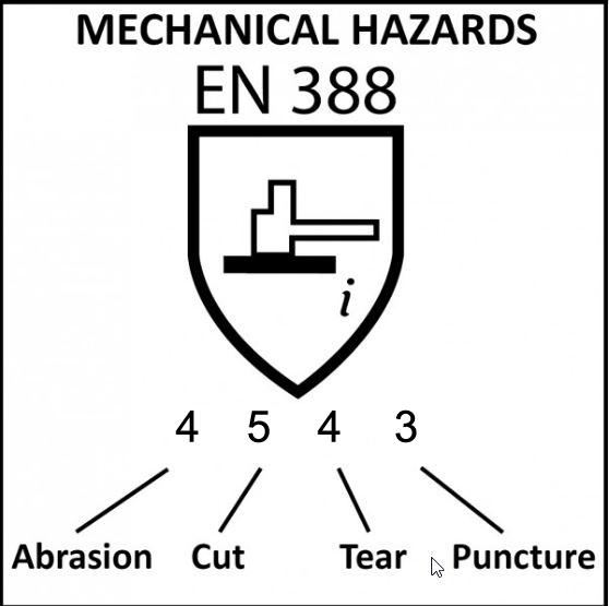 Safety Gloves Grey Nitrile General Purpose Mechanical Work