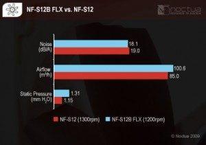 nf_s12b_nf_s12_vs_flx-300x211-6722872-5303393