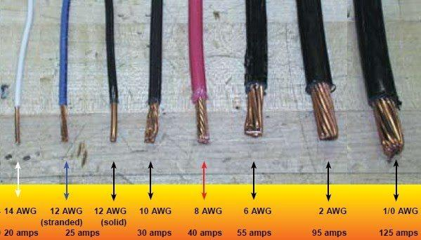 14 Gauge Wire Uses Free Download Wiring Diagrams Pictures Wiring