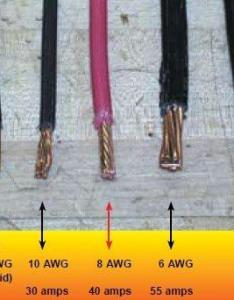 The table below lists america wire gauge awg using metric system also rh xtronic