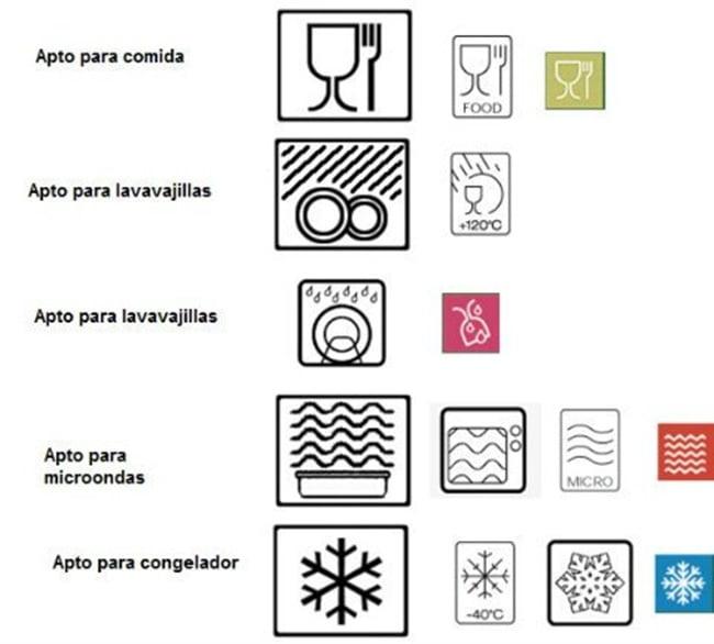 Vasilhas que podem ir ao micro-ondas