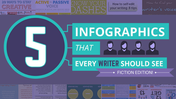 how to write a story; writing infographics for writers