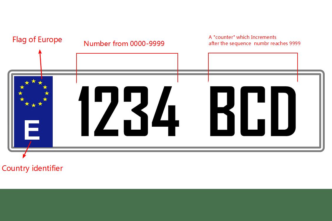 number plate in Spain