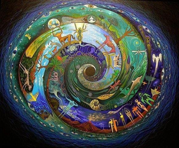 Цикълът на познанието представен от зодиакалните знаци
