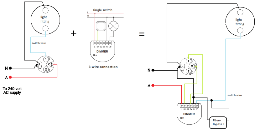 switch loop wiring method