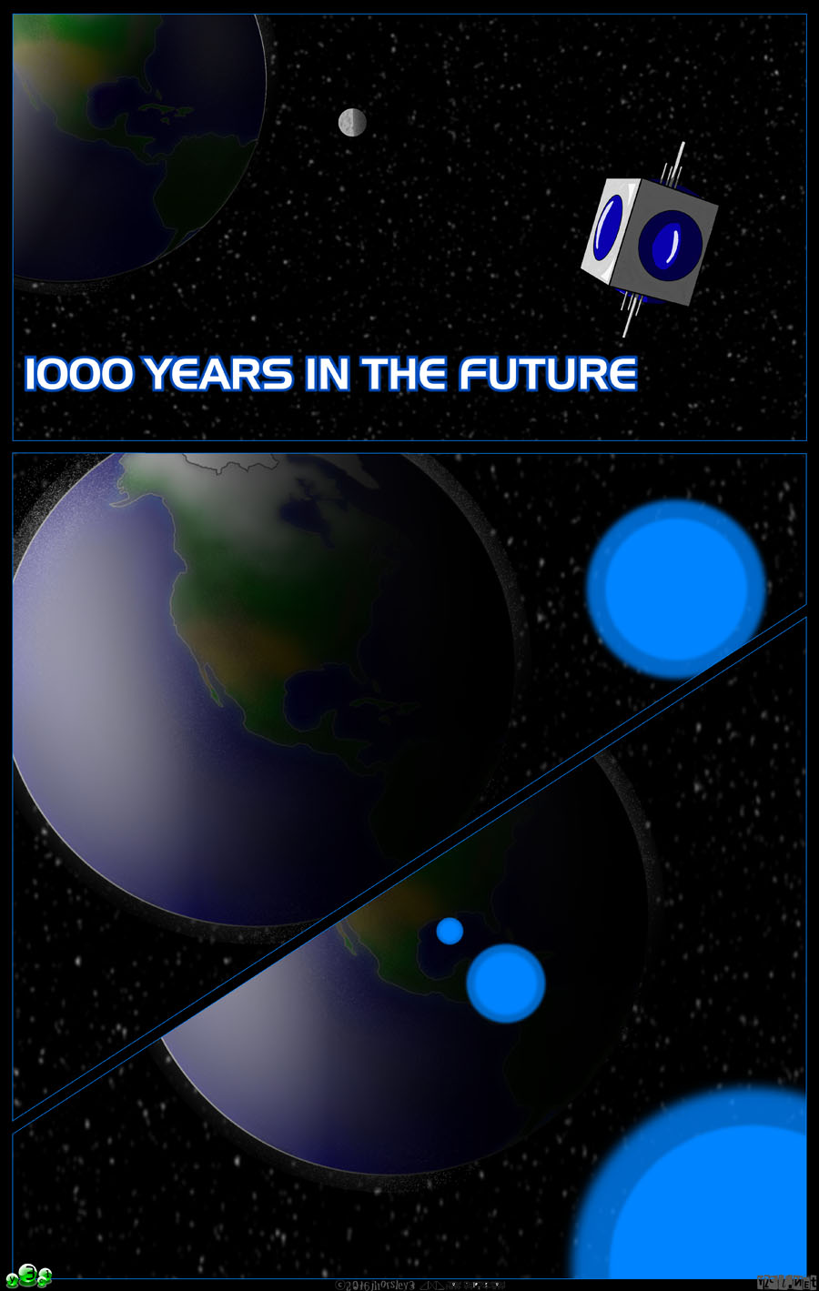 1,000 Years in the Future