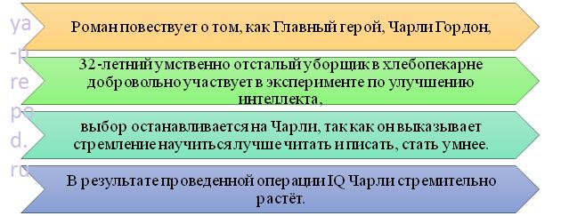 esse-statistika-i-meditsina4