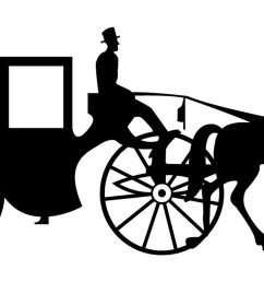 carriage clipart horse drawn vehicles for cinderella and [ 1500 x 758 Pixel ]