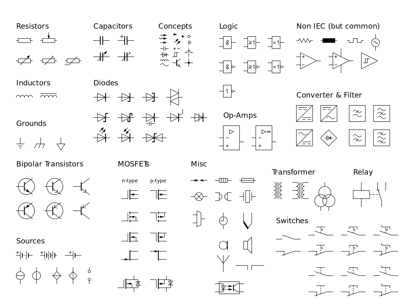 magnetic circuit breaker schneider electric and its graphic symbol