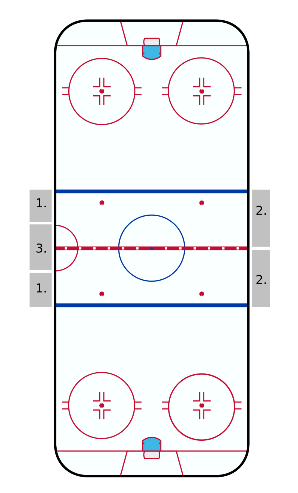 medium resolution of goal not a straight line png national hockey league rules graphic transparent download
