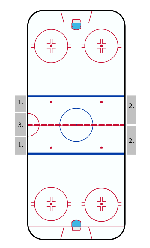 small resolution of goal not a straight line png national hockey league rules graphic transparent download