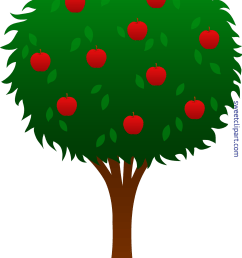 green clipart apple tree clip art sweet image royalty free stock [ 4504 x 6424 Pixel ]