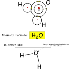 Lewis Dot Diagram For H2o On Off Switch Wiring Drawing Covalent Bond Transparent Png Clipart Free Download 490 X 547 3 0