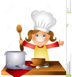 girl child in chef hat clipart kid vector library stock [ 1154 x 1300 Pixel ]