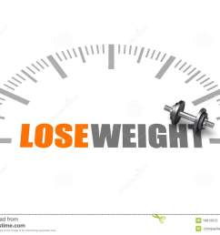 loss clipart weighing scale jpg royalty free [ 1300 x 1008 Pixel ]