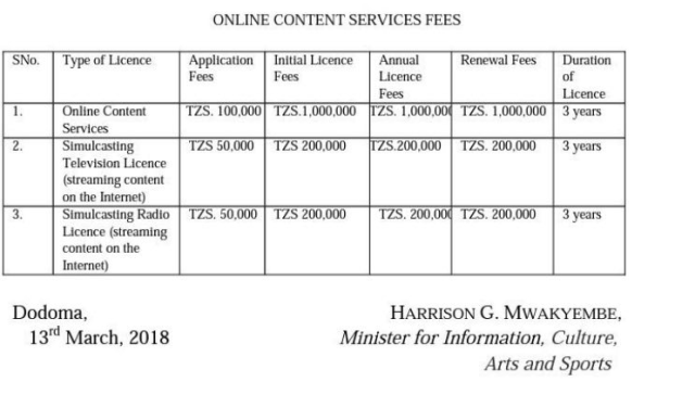 bloggers-tanzania