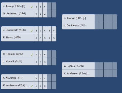 tennis us open 3