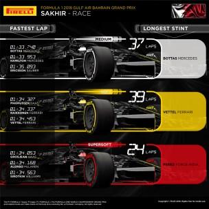 1. Pirelli - Bahrain Grand Prix[12328]