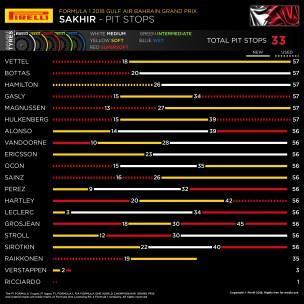 2. Pirelli - Bahrain Grand Prix[12327]
