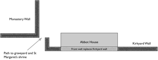 A diagram showing how Abbot House might have been built into the Kirkyard wall