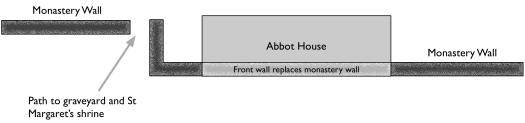 A diagram showing how Abbot House might have been built into the Monastery wall