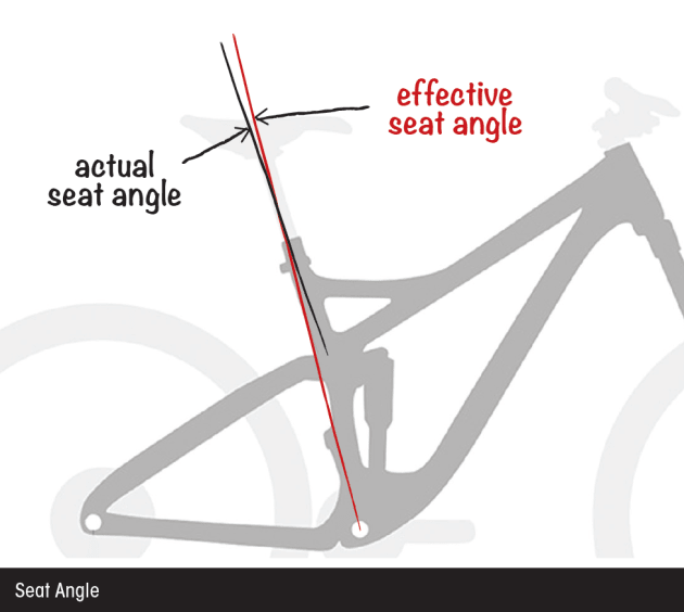 Angle Frame Weight | Frameswall.co