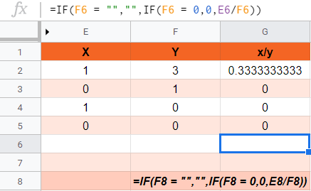 IFERROR divide by zero return zero IF blank then blank Google Sheets