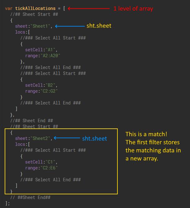 Javascript first level filter method