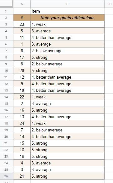 Google sheets rating choice data