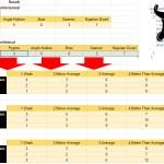 datatransformation course header Google Sheets Google Apps Script