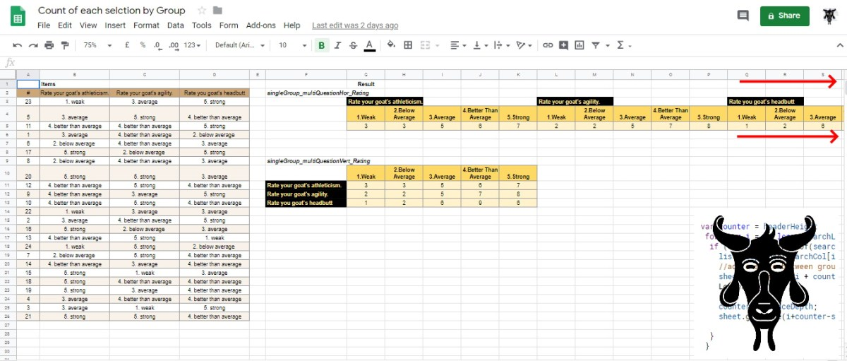 Google Apps Script Course Part 3 2D Array Data Transformation of Multiple Question Items Data to Total Count of Rating Choices in Google Sheets