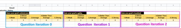 Google Sheets display of question iteration in the for loop in Google Apps Script