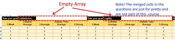 Google Apps Script Empty Array Show in Google Sheets