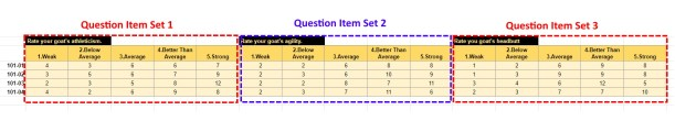 Google Sheets display of question item sets for GAS loop