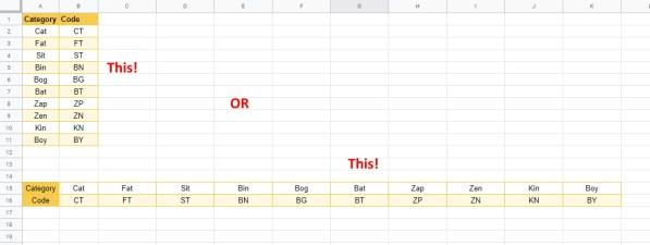 Google Sheets matrix of new catetory items