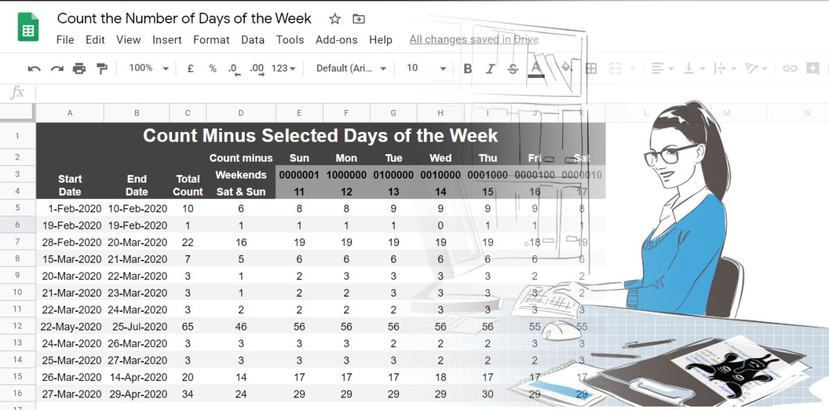 Count the Number of Selected Days of the Week in Google Sheets