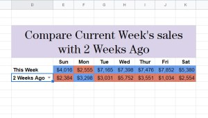 compare daily sales across weeks with conditional formatting