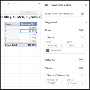 Pivot Table of Complete percentages of choices in Google Sheets