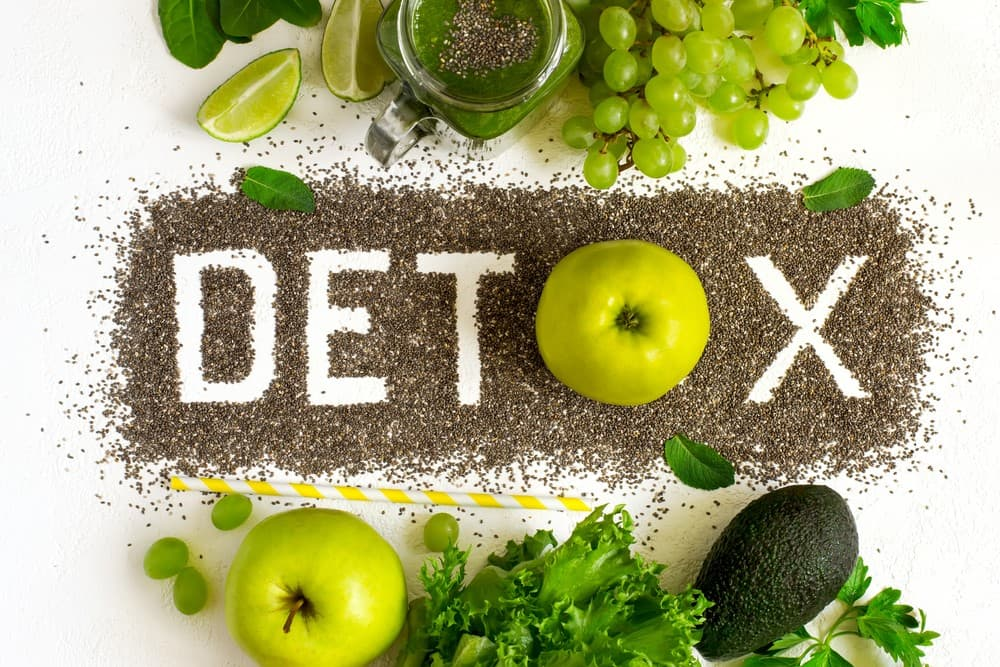 WHAT TO EXPECT WHILE DETOXING
