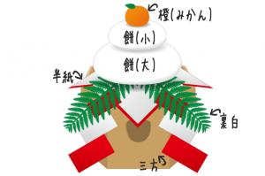 kagamimochi_001