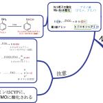 薬剤師国家試験 第Ⅰ相反応 酸化 P450 CYP 水酸化