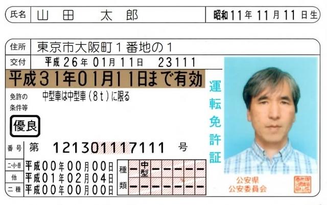 免許証の番号で試験の点数がわかる!?気になる噂を徹底検証!