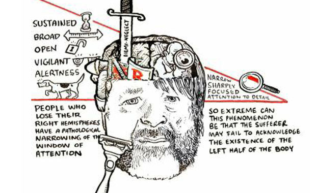 The Divided Brain: Iain McGilchrist explains 'why we are