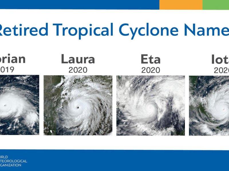 Retired hurricane names